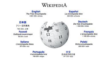 Deze pagina's werden in 2019 het meest bezocht op Wikipedia