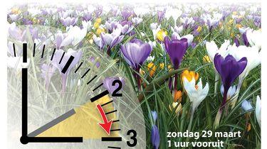 De klok een uur vooruit: de zomertijd gaat weer in.