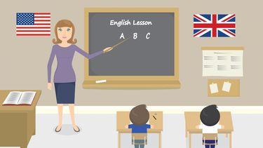 Yes! Nederlanders zijn het best in Engels