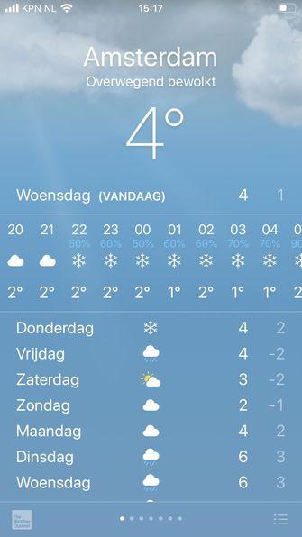weer Amsterdam